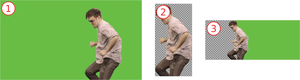 Figure 1: You want to process the frames from the original animation (1) so that they end up looking like (3).